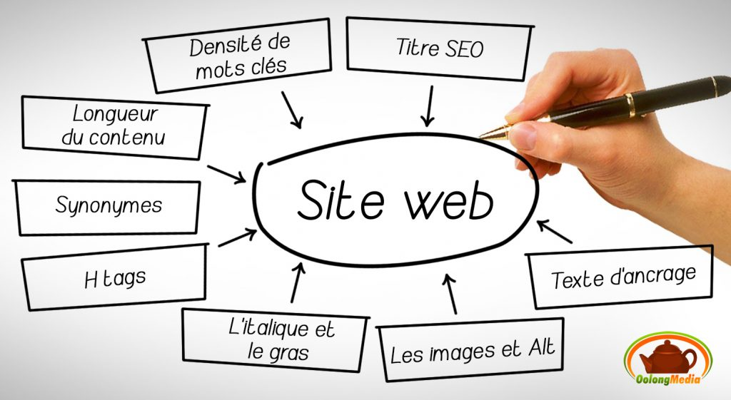 optimisation-du-referencement-interne-dun-site-web-